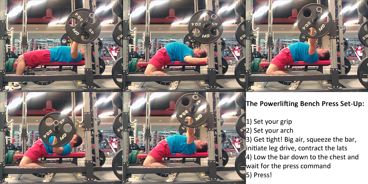 powerlifting-bench-press
