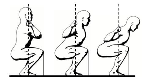 soorten-squat
